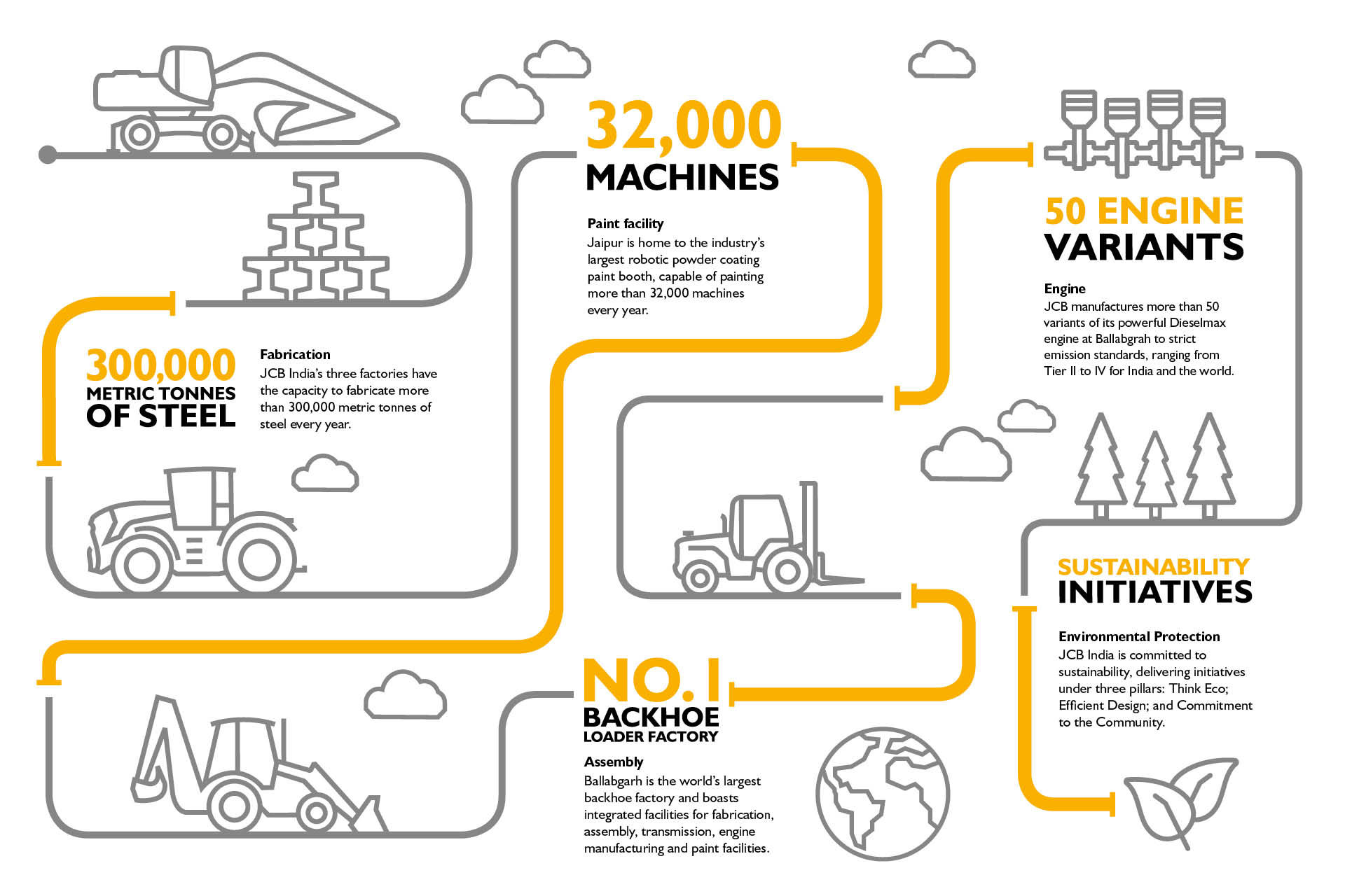 jcb_india_graphic2