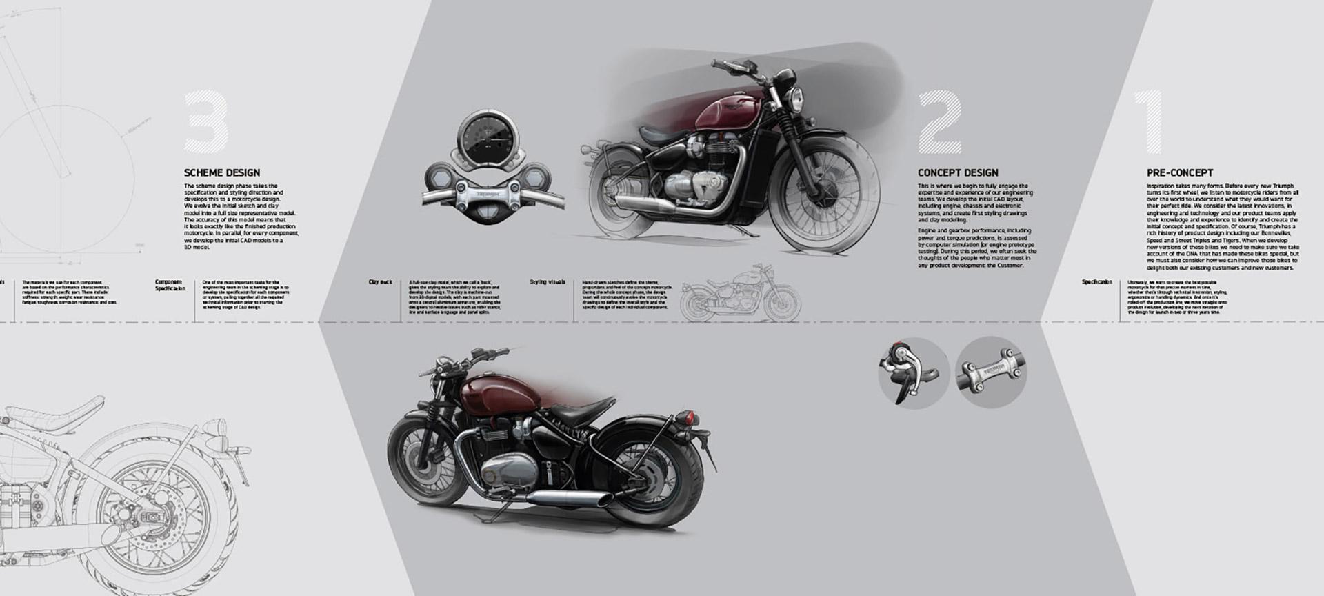 Triumph Graphic Image